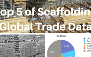 Top 5 of Scaffolding Global Trade Data
